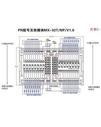 PN信号互转模块MX-32T/NP/V1.0